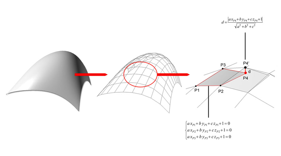 Optimal design of glass grid shells with quadrilateral elements by means of a genetic algorithm