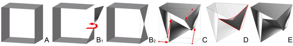 ch-pizzigoni-figura-20-1-1024×164