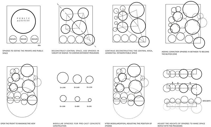 Project-2-Bubbles-02