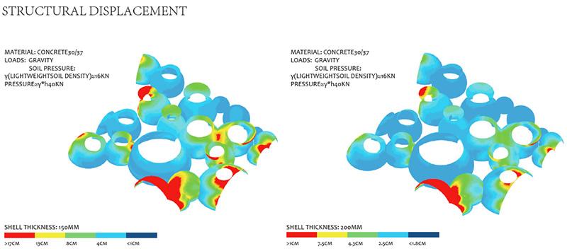 Project-2-Bubbles-08